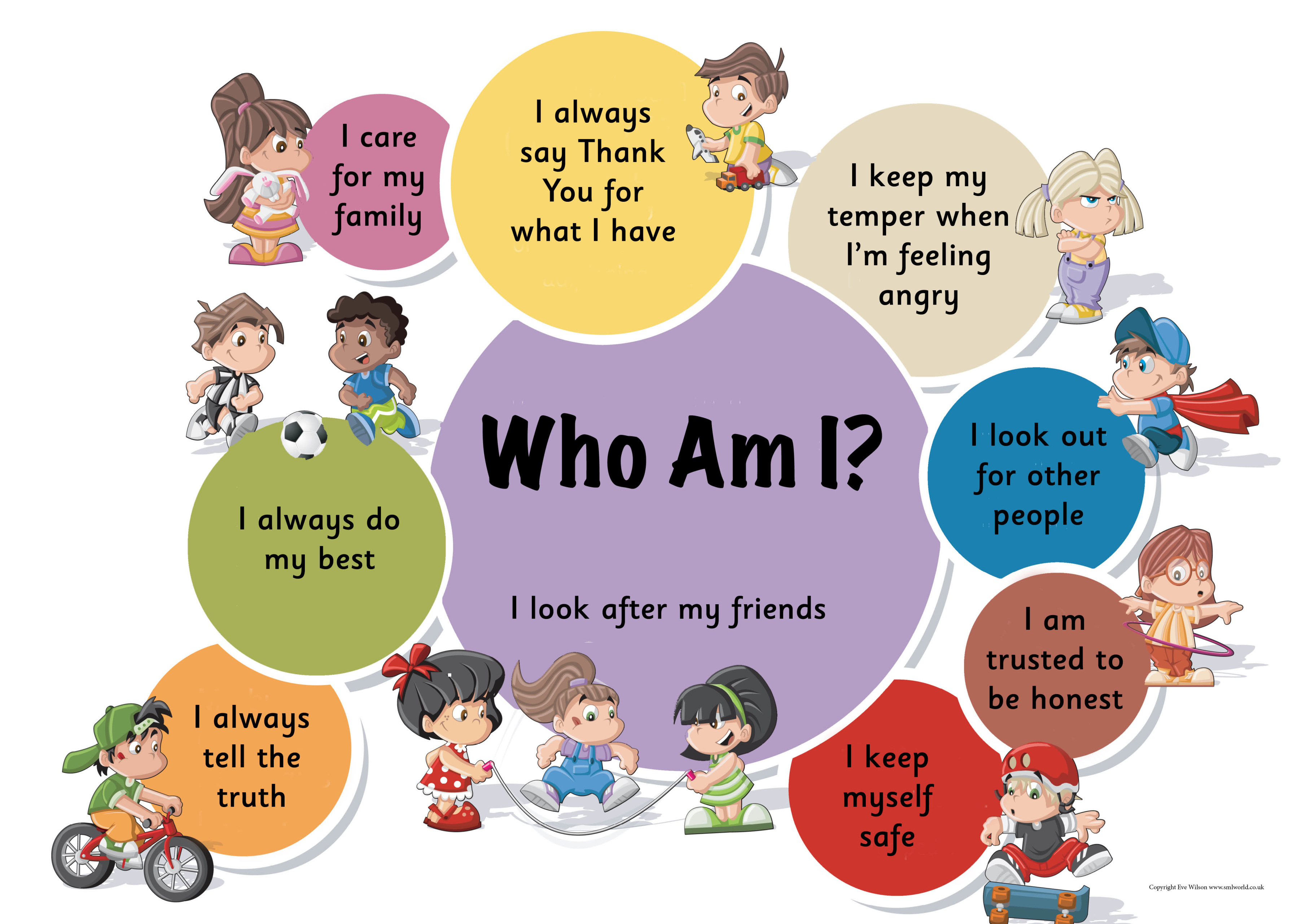 Who Am I Character Poster Set One Pack Of 5 Identical